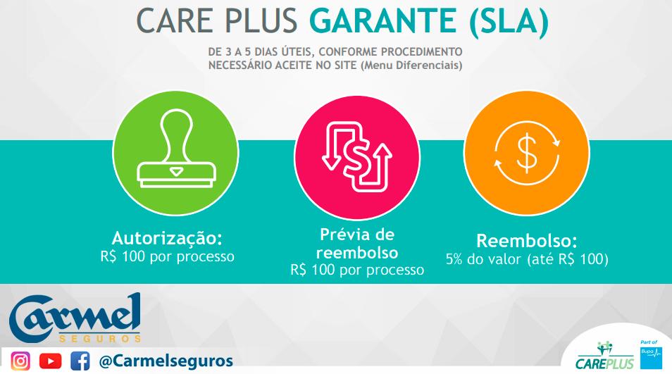 Care Plus – #Reembolso